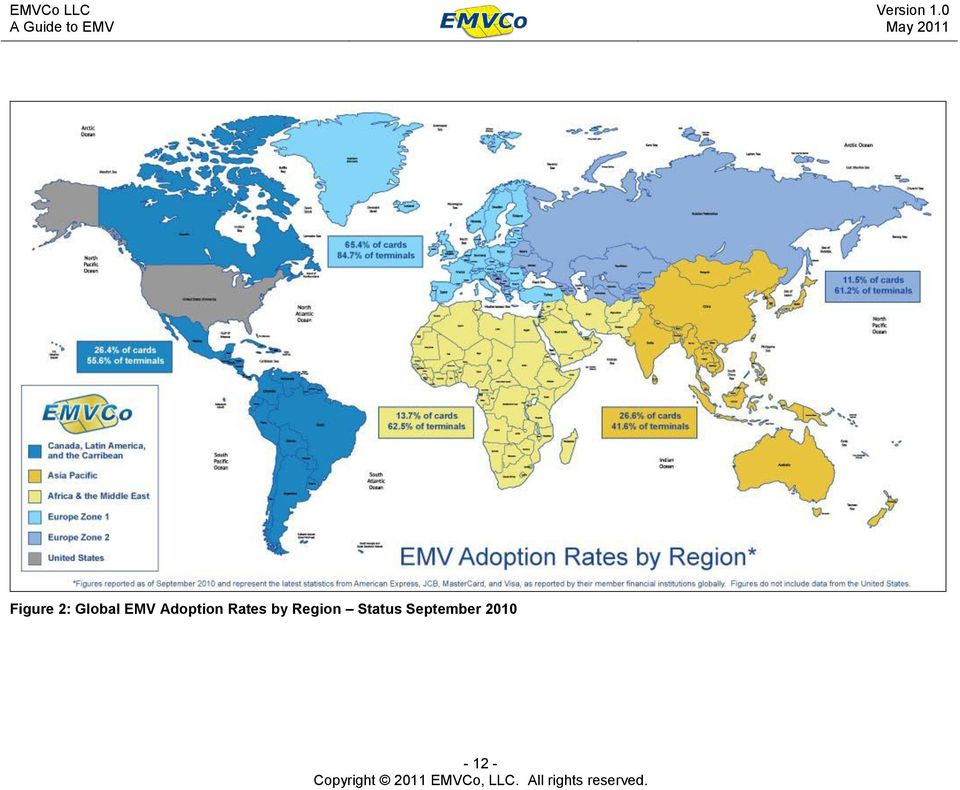 Rates by Region