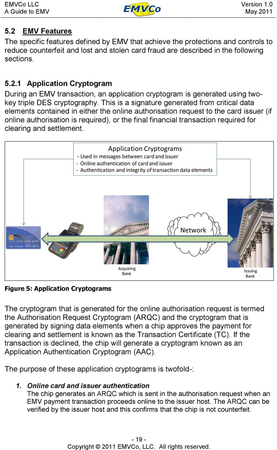 transaction required for clearing and settlement.