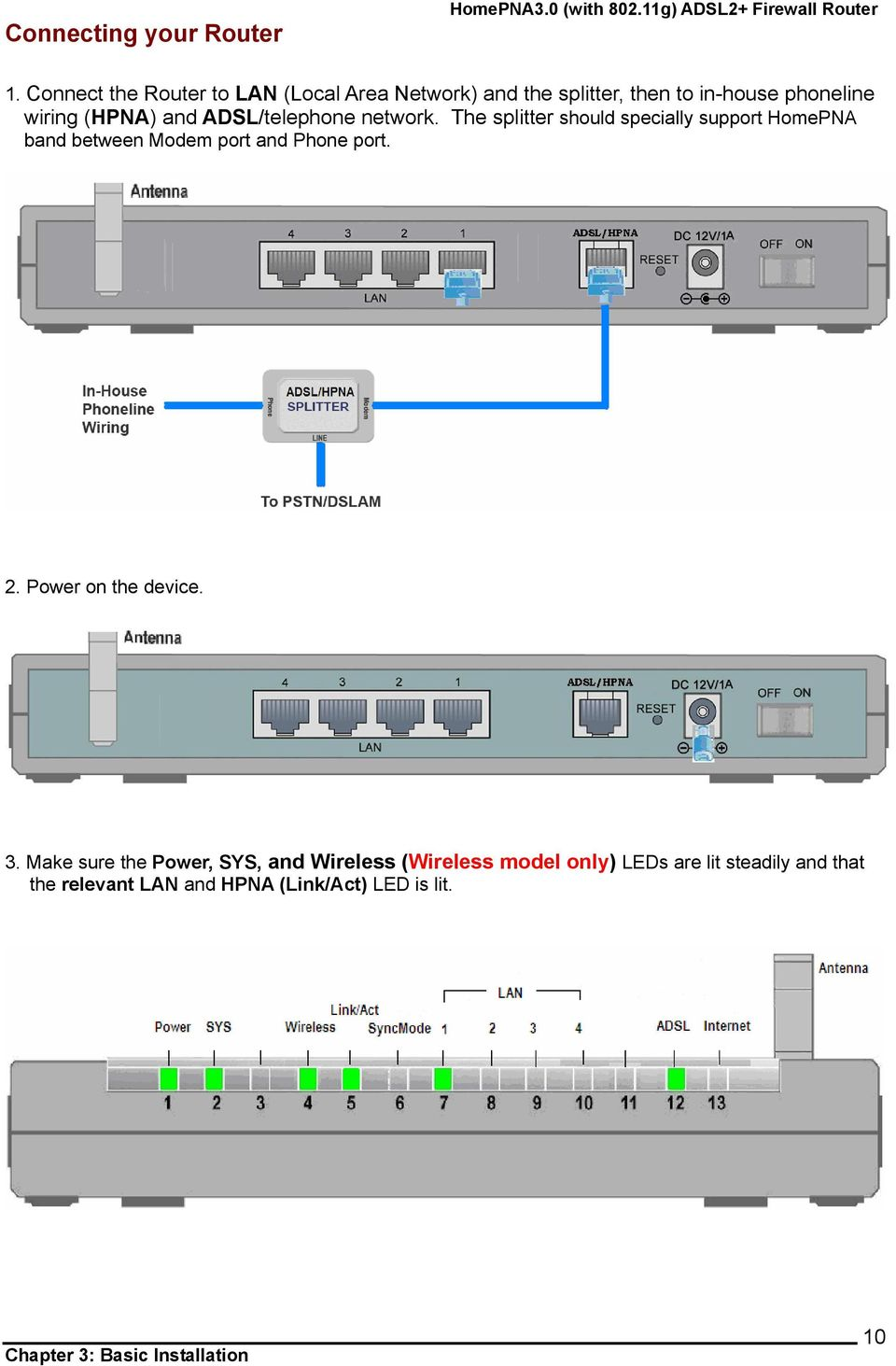 ADSL/telephone network. The splitter should specially support HomePNA band between Modem port and Phone port. 2.