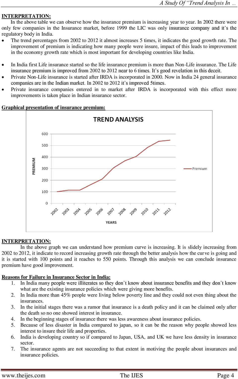 The trend percentages from 2002 to 2012 it almost increases 5 times, it indicates the good growth rate.
