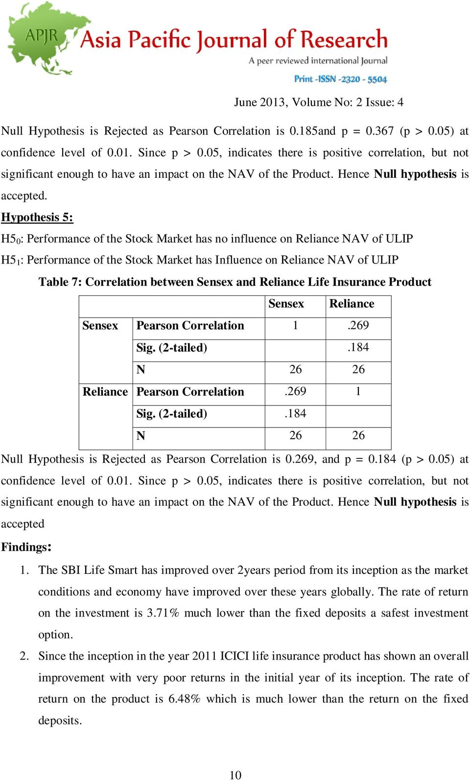 Hypothesis 5: H5 0 : Performance of the Stock Market has no influence on Reliance NAV of ULIP H5 1 : Performance of the Stock Market has Influence on Reliance NAV of ULIP Table 7: Correlation between
