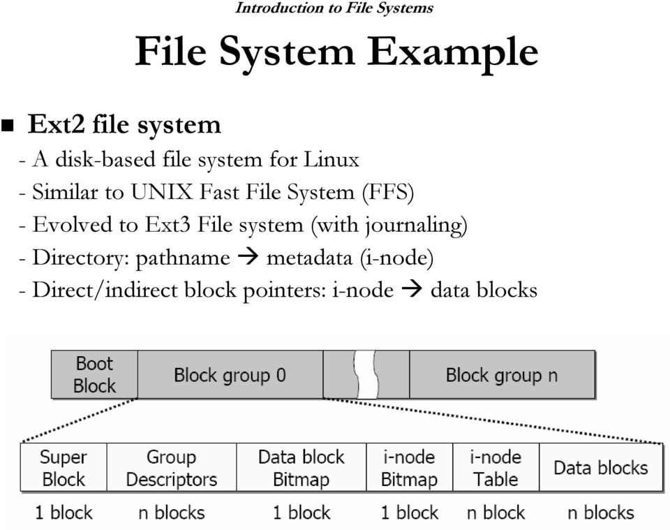 (FFS) - Evolved to Ext3 File system (with journaling) - Directory: