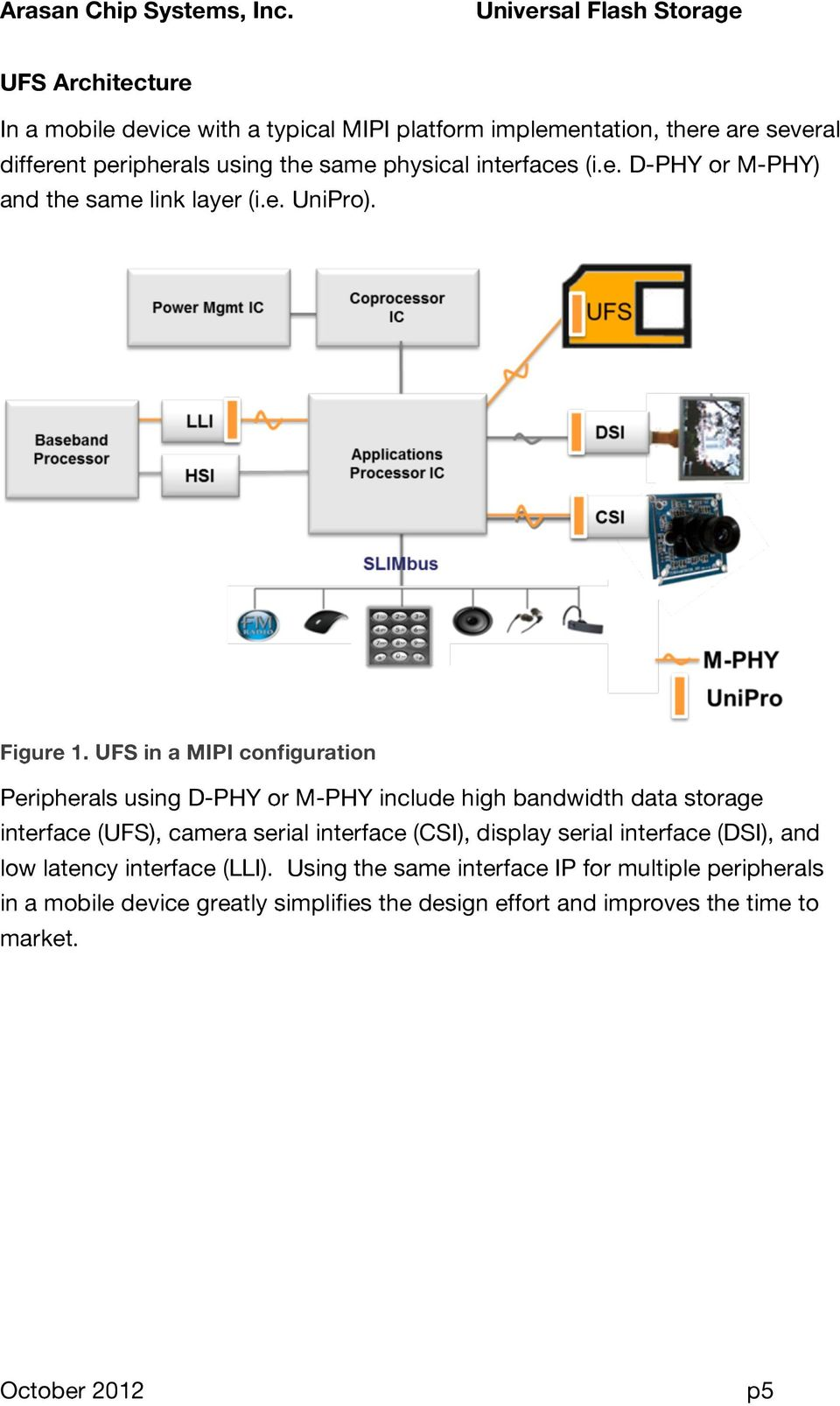 UFS in a MIPI configuration Peripherals using D-PHY or M-PHY include high bandwidth data storage interface (UFS), camera serial interface (CSI),
