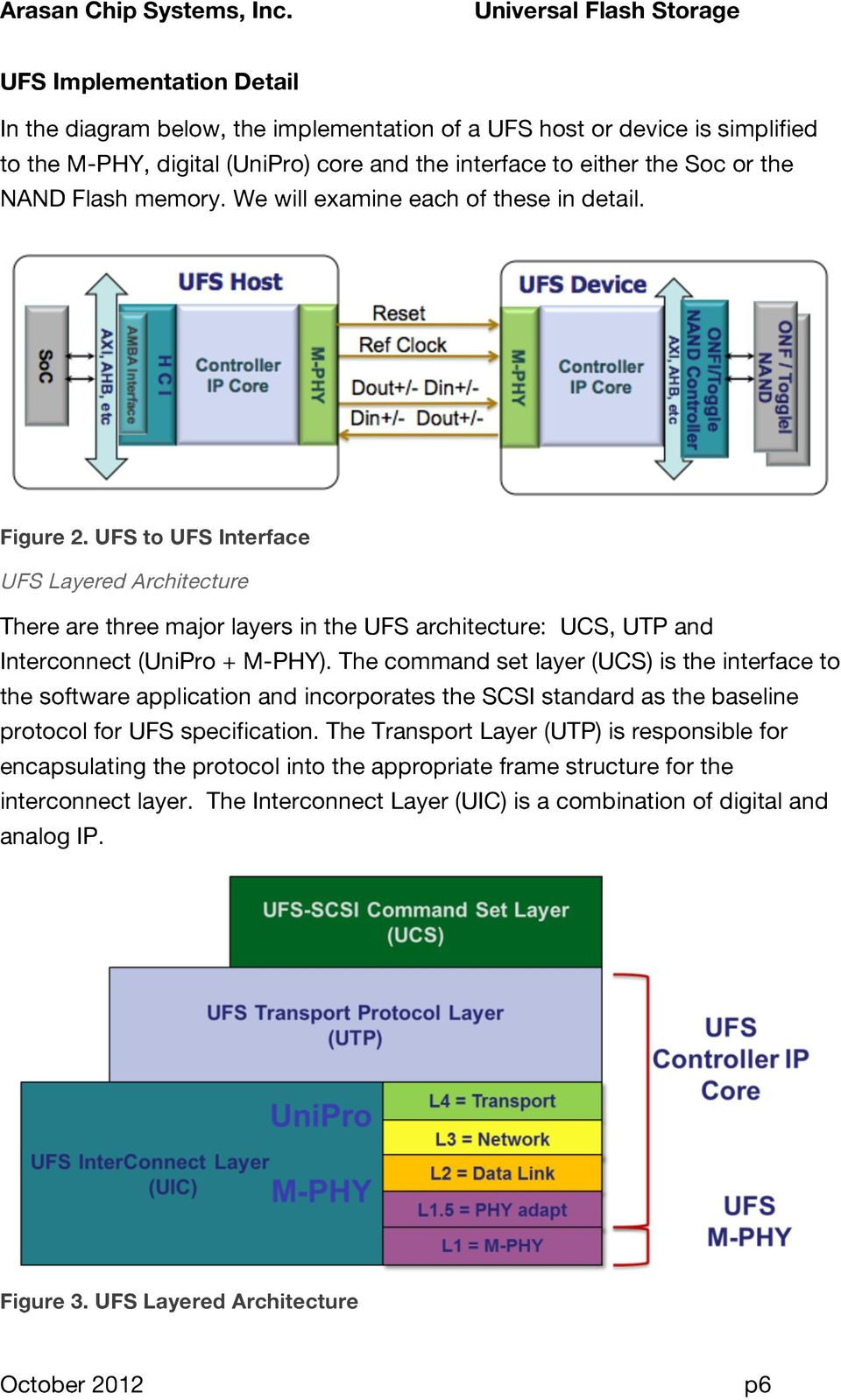 UFS to UFS Interface UFS Layered Architecture There are three major layers in the UFS architecture: UCS, UTP and Interconnect (UniPro + M-PHY).