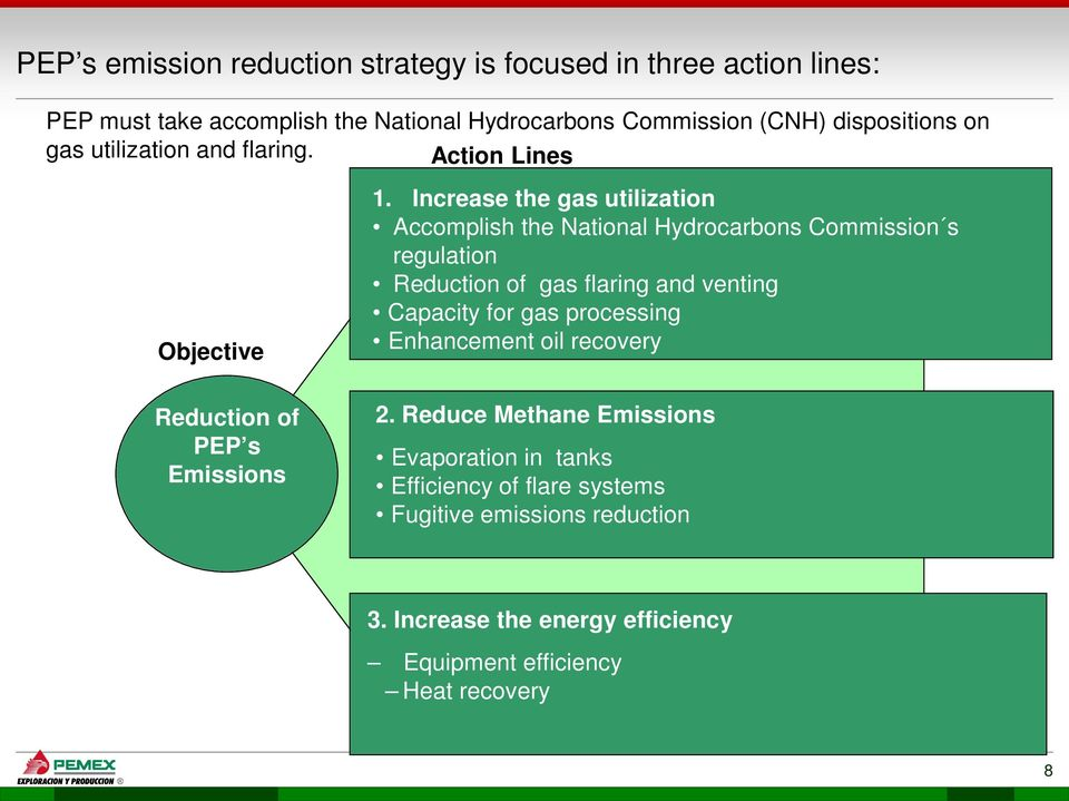 Increase the gas utilization Accomplish the National Hydrocarbons Commission s regulation Reduction of gas flaring and venting Capacity for gas