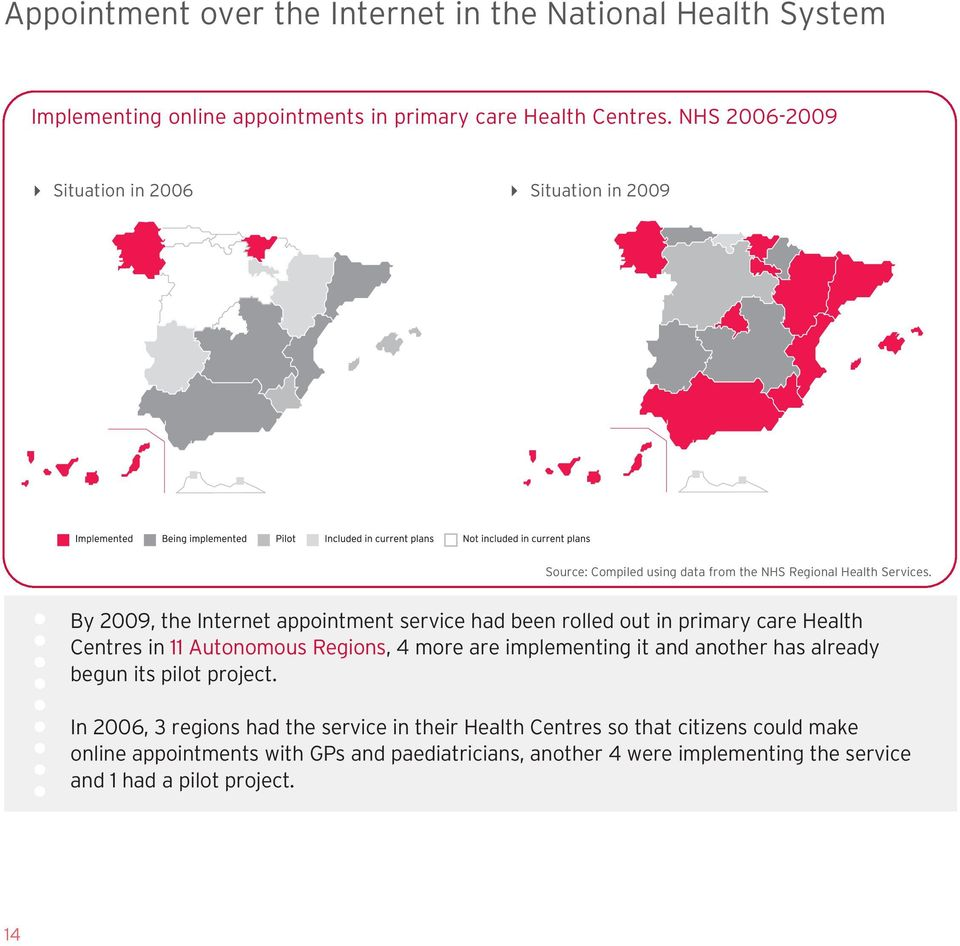 By 2009, the Internet appointment service had been rolled out in primary care Health Centres in 11 Autonomous Regions, 4 more are implementing it and another has