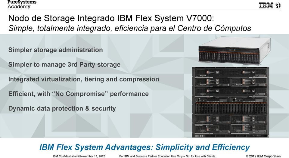 storage Integrated virtualization, tiering and compression Efficient, with No Compromise