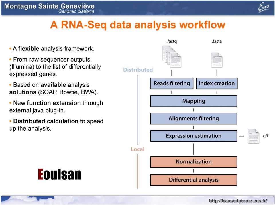 genes. Based on available analysis solutions (SOAP, Bowtie, BWA).