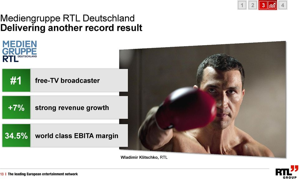 broadcaster +7% strong revenue growth 34.