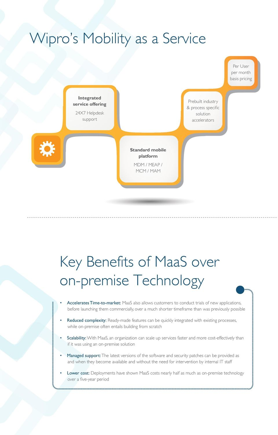 commercially, over a much shorter timeframe than was previously possible Reduced complexity: Ready-made features can be quickly integrated with existing processes, while on-premise often entails