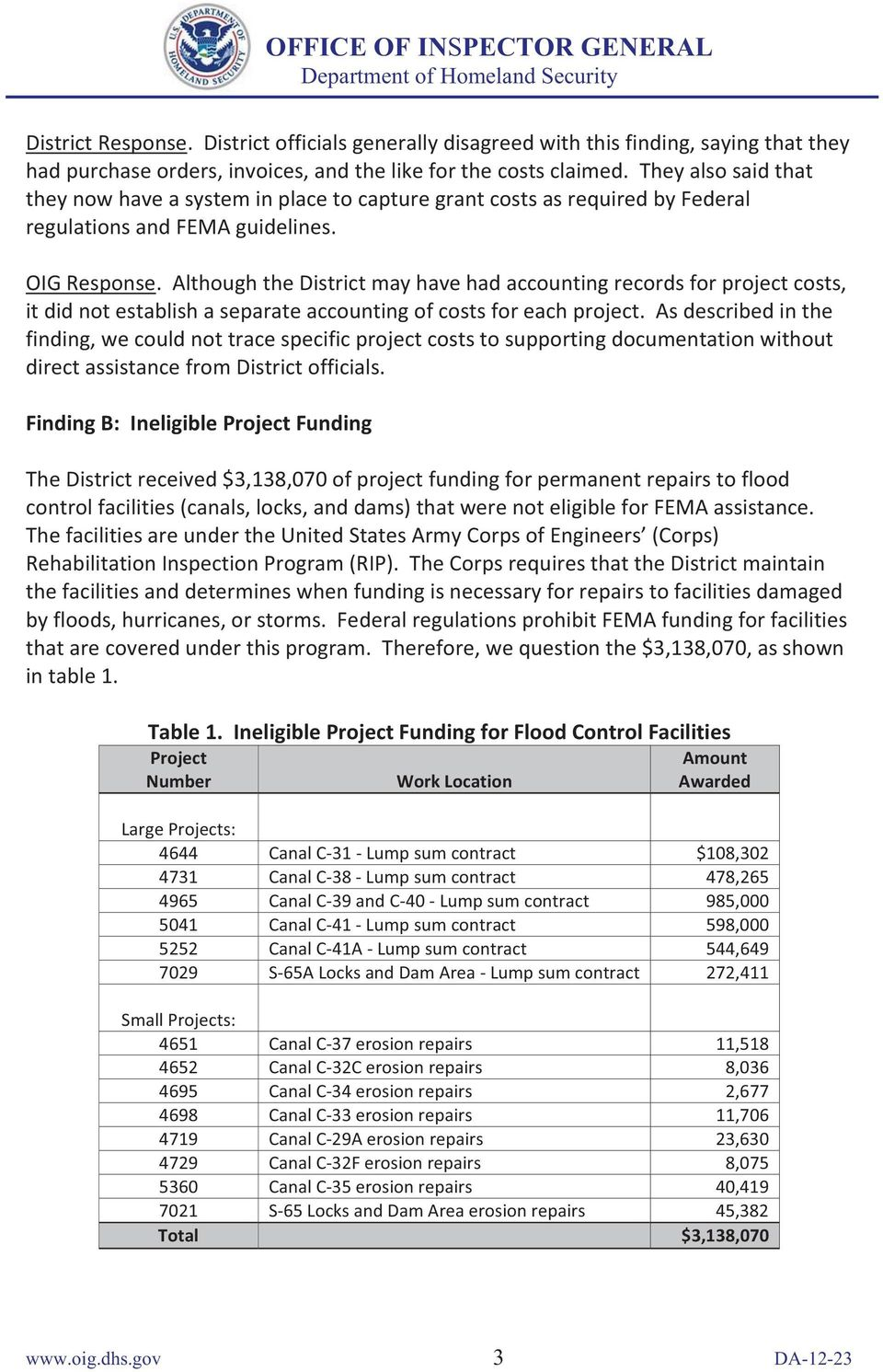 Although the District may have had accounting records for project costs, it did not establish a separate accounting of costs for each project.