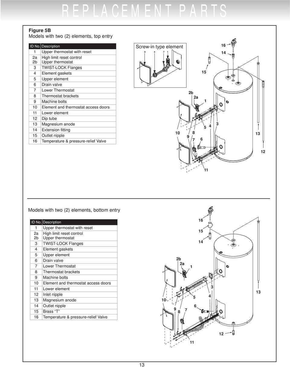 Machine bolts Element and thermostat access doors Lower element 12 Dip tube 1 Magnesium anode 1 Extension fitting 15 Outlet nipple 1 Temperature & pressure-relief Valve Screw-in type element 7 1 2b