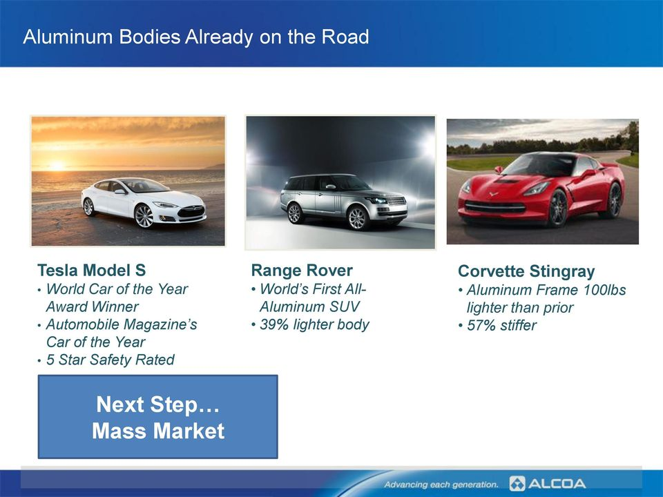 Next Step Mass Market Range Rover World s First All- Aluminum SUV 39%