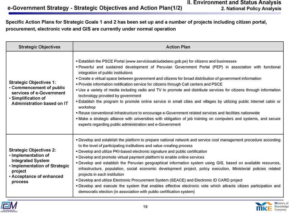 normal operation Strategic Objectives Action Plan Strategic Objectives 1: Commencement of public services of e-government Simplification of Administration based on IT Establish the PSCE Portal (www.