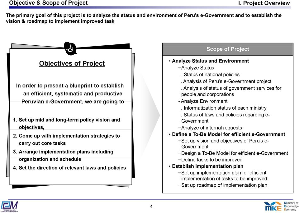 Objectives of Project In order to present a blueprint to establish an efficient, systematic and productive Peruvian e-government, we are going to 1.