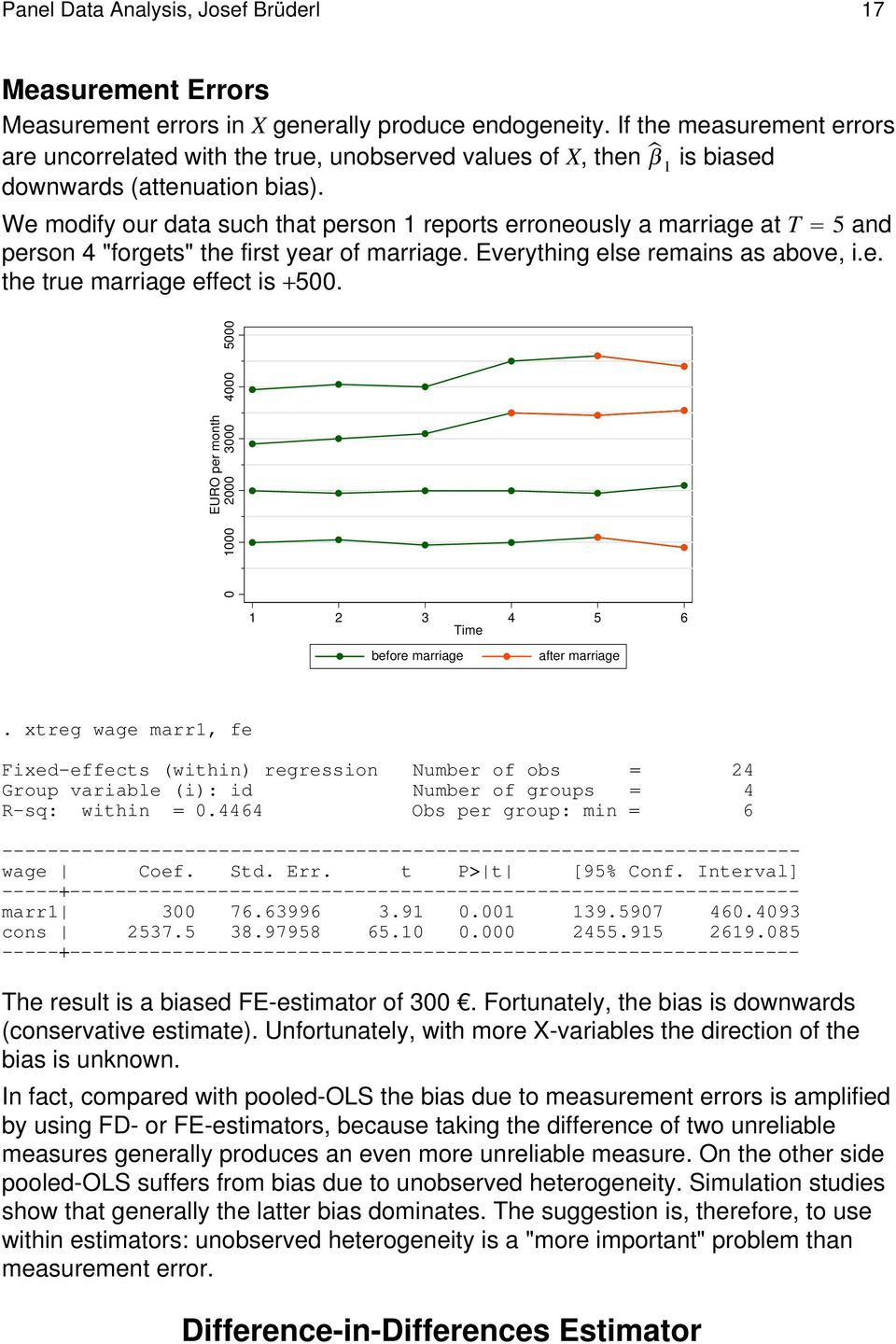 "We modify our data such that person 1 reports erroneously a marriage at T 5 and person 4 ""forgets"" the first year of marriage. Everything else remains as above, i.e. the true marriage effect is 500."