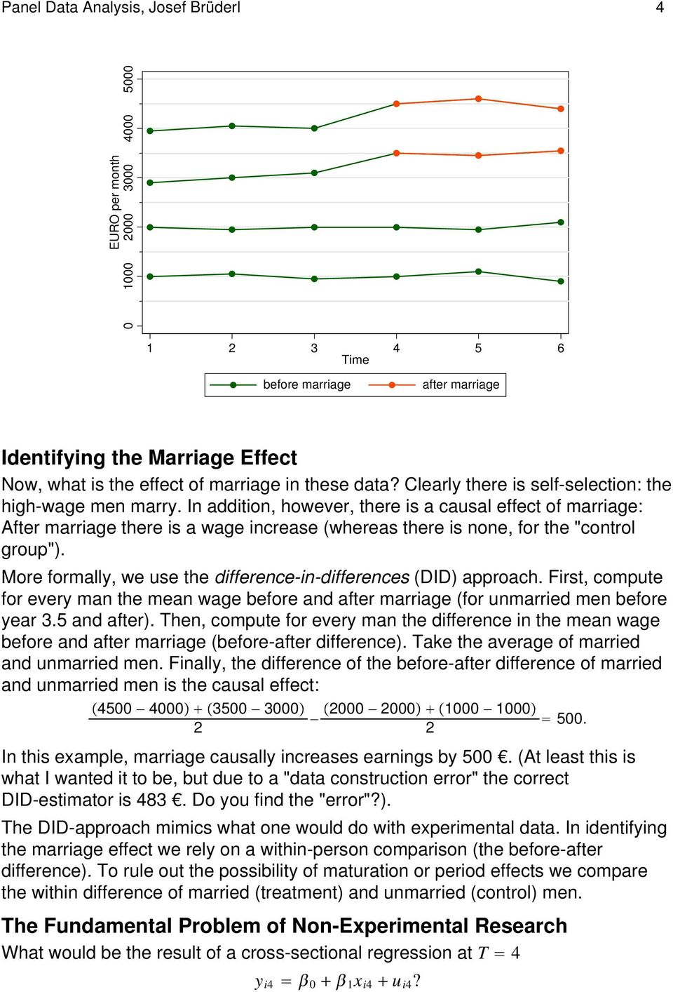 "In addition, however, there is a causal effect of marriage: After marriage there is a wage increase (whereas there is none, for the ""control group"")."