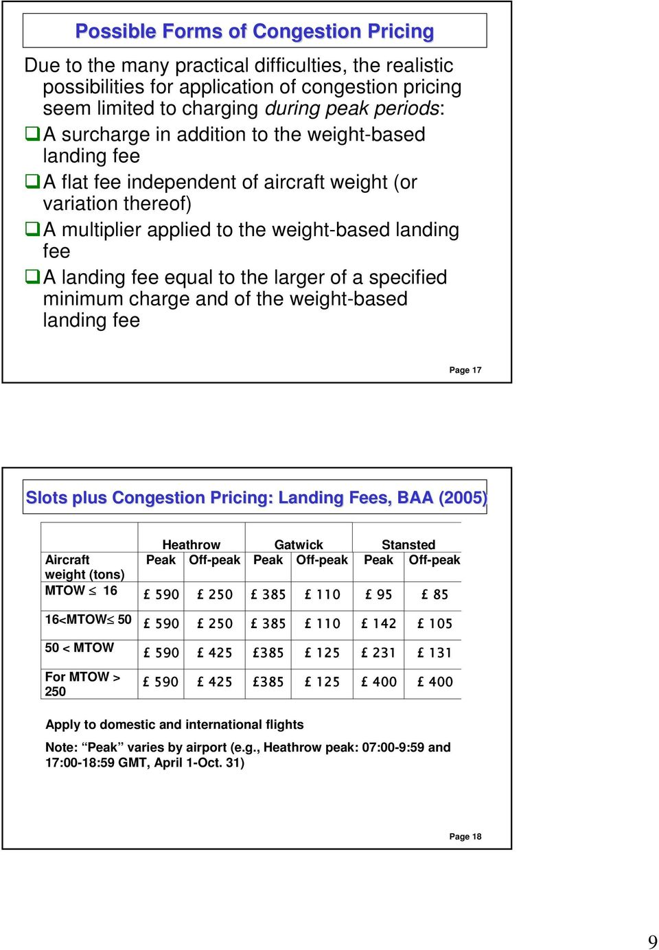 larger of a specified minimum charge and of the weight-based landing fee Page 17 Slots plus Congestion Pricing: Landing Fees, BAA (2005) Heathrow Gatwick Stansted Aircraft Peak Off-peak Peak Off-peak