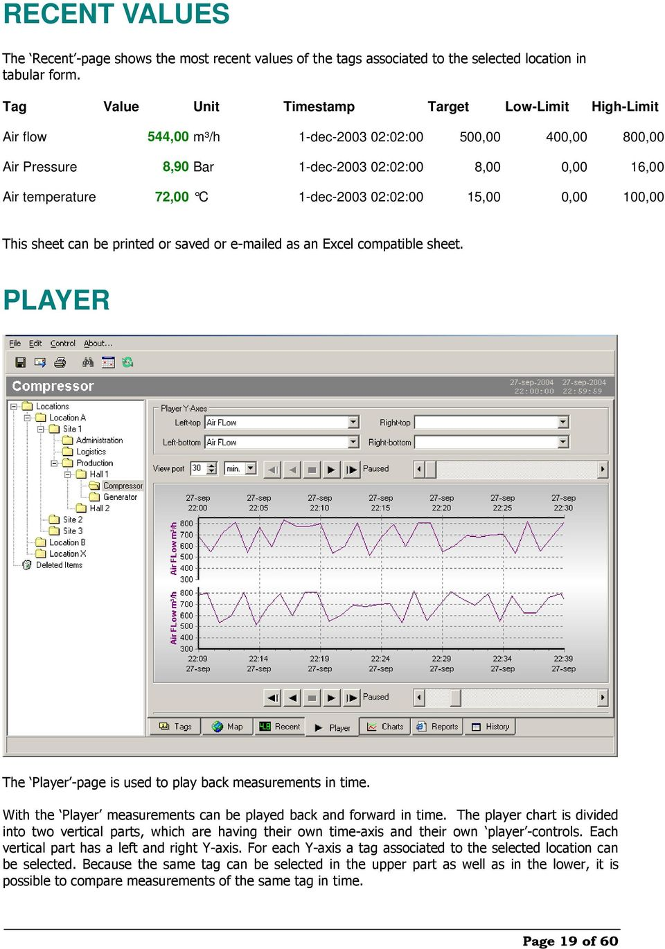 1-dec-2003 02:02:00 15,00 0,00 100,00 This sheet can be printed or saved or e-mailed as an Excel compatible sheet. PLAYER The Player -page is used to play back measurements in time.