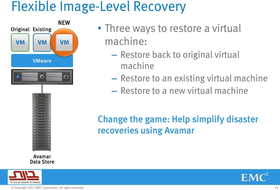 Restore to an existing virtual machine Restore to a new virtual machine