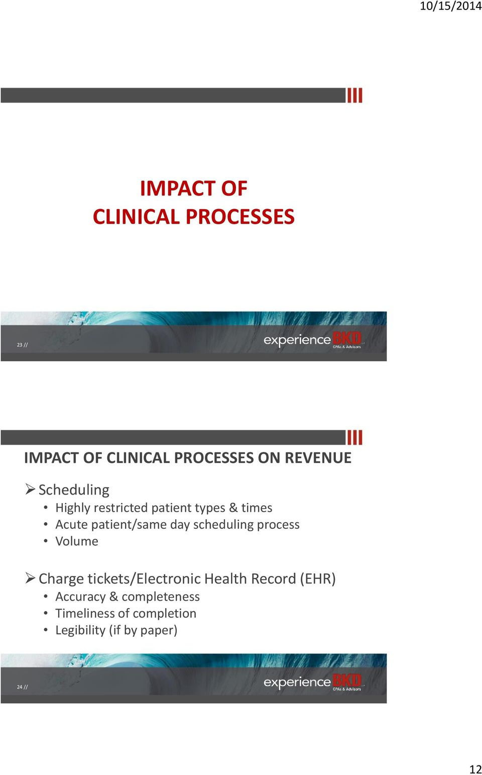 scheduling process Volume Charge tickets/electronic Health Record (EHR)