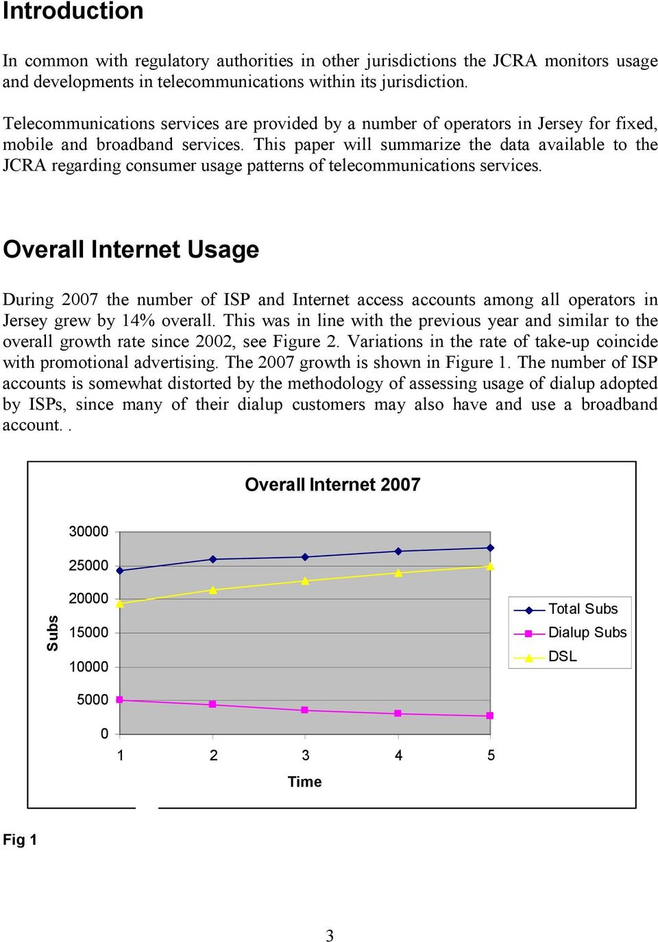 This paper will summarize the data available to the JCRA regarding consumer usage patterns of telecommunications services.