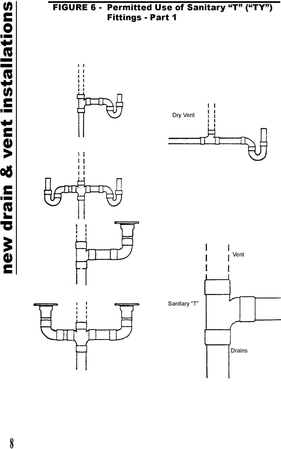 Sanitary T ( TY ) Fittings -