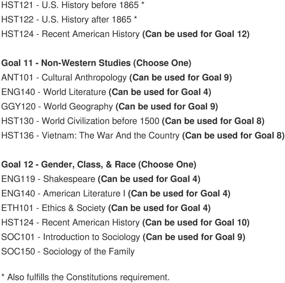 Vietnam: The War And the Country (Can be used for Goal 8) Goal 12 - Gender, Class, & Race (Choose One) ENG119 - Shakespeare (Can be used for Goal 4) ENG140 - American Literature I (Can be used for