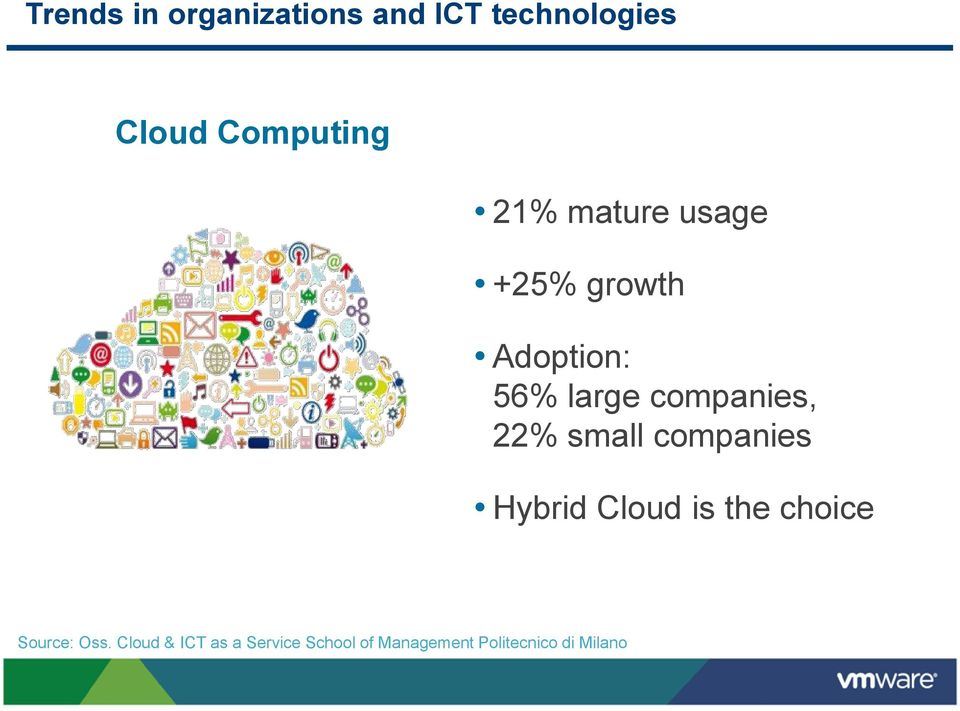 22% small companies Hybrid Cloud is the choice Source: Oss.