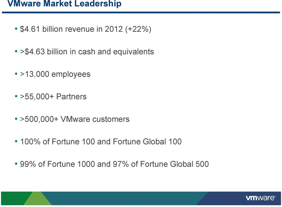 63 billion in cash and equivalents >13,000 employees >55,000+