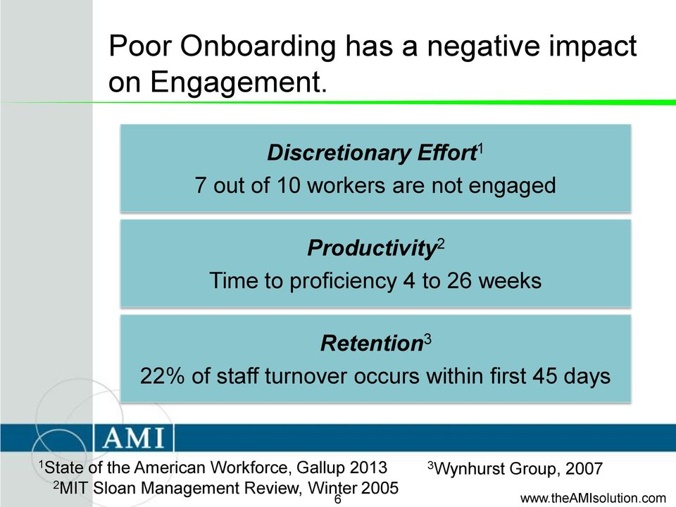 proficiency 4 to 26 weeks Retention 3 22% of staff turnover occurs within first 45