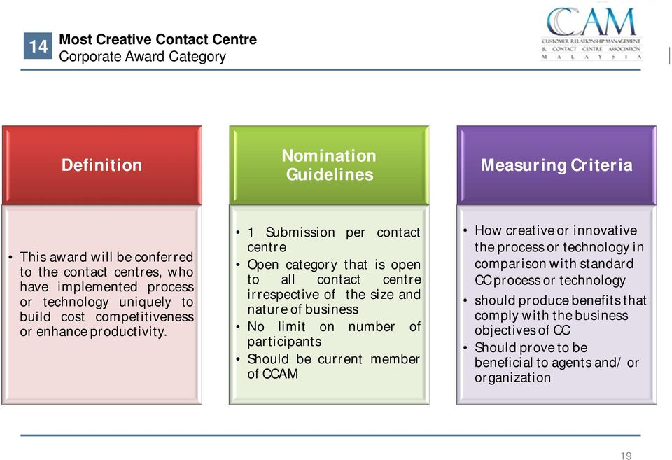 1 Submission per contact centre Open category that is open to all contact centre irrespective of the size and nature of business No limit on number of participants Should be