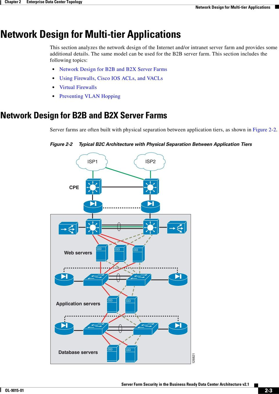 This section includes the following topics: Network Design for B2B and B2X Server Farms Using Firewalls, Cisco IOS ACLs, and VACLs Virtual Firewalls Preventing VLAN Hopping Network