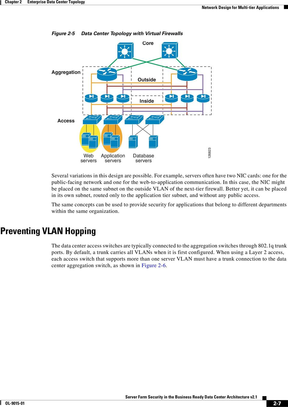 In this case, the NIC might be placed on the same subnet on the outside VLAN of the next-tier firewall.