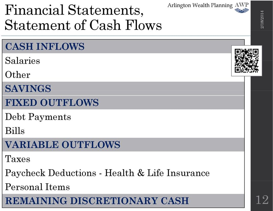 Payments Bills VARIABLE OUTFLOWS Taxes Paycheck Deductions -