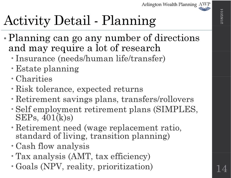 transfers/rollovers Self employment retirement plans (SIMPLES, SEPs, 401(k)s) Retirement need (wage replacement ratio,