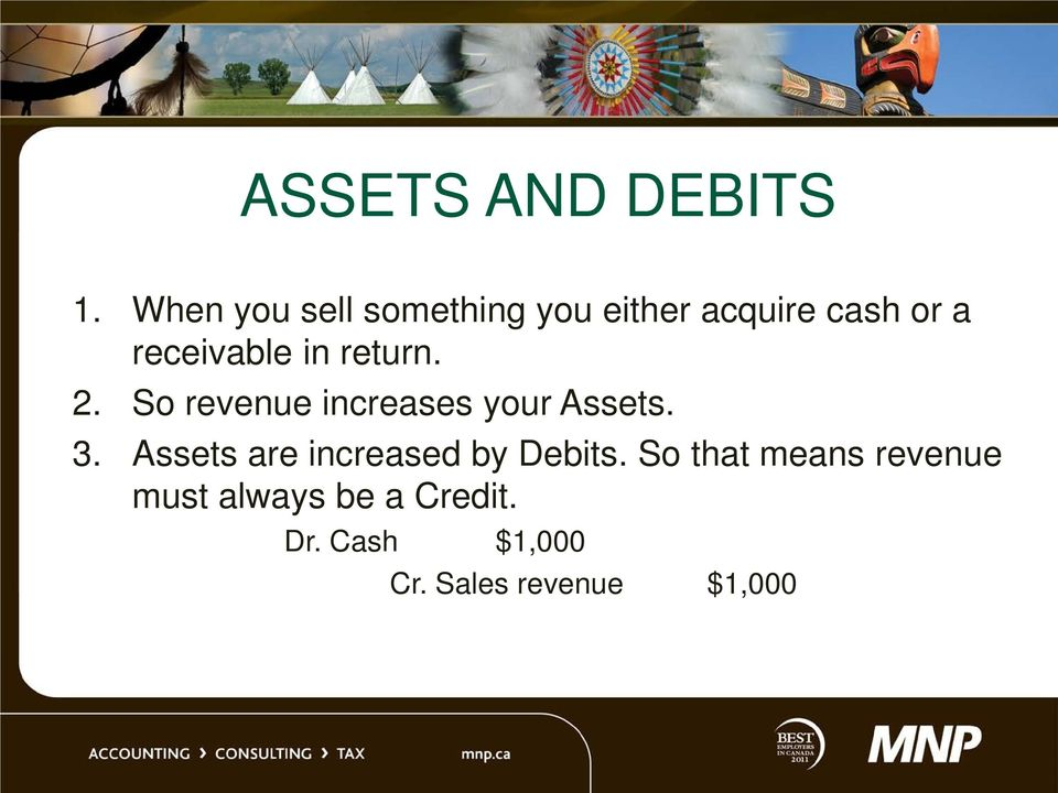 in return. 2. So revenue increases your Assets. 3.