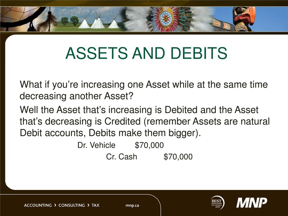 Well the Asset that s increasing is Debited and the Asset that s