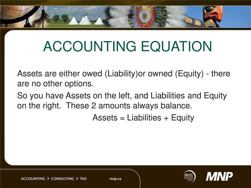 So you have Assets on the left, and Liabilities and Equity