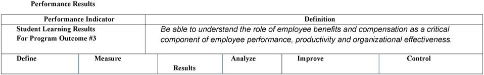 component of employee performance, productivity and