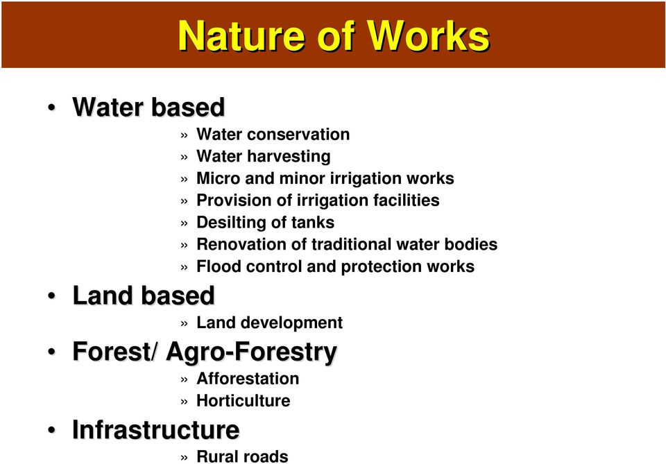 of traditional water bodies» Flood control and protection works Land based» Land