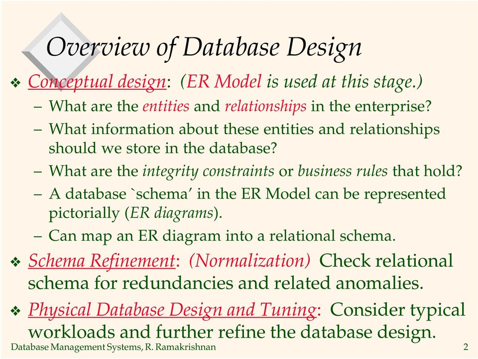 A database `schema in the ER Model can be represented pictorially (ER diagrams). Can map an ER diagram into a relational schema.