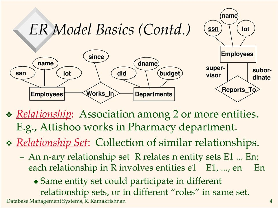 entities. E.g., Attishoo works in Pharmacy department. Relationship Set: Collection of similar relationships.