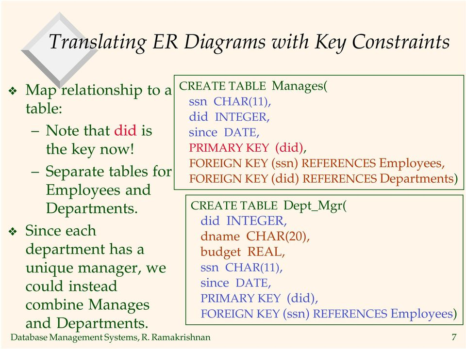 CREATE TABLE Manages( ssn CHAR(11), did INTEGER, since DATE, PRIMARY KEY (did), FOREIGN KEY (ssn) REFERENCES, FOREIGN KEY (did) REFERENCES