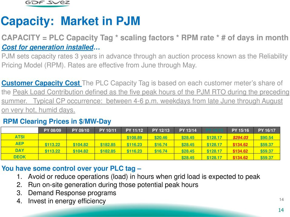 Customer Capacity Cost The PLC Capacity Tag is based on each customer meter s share of the Peak Load Contribution defined as the five peak hours of the PJM RTO during the preceding summer.