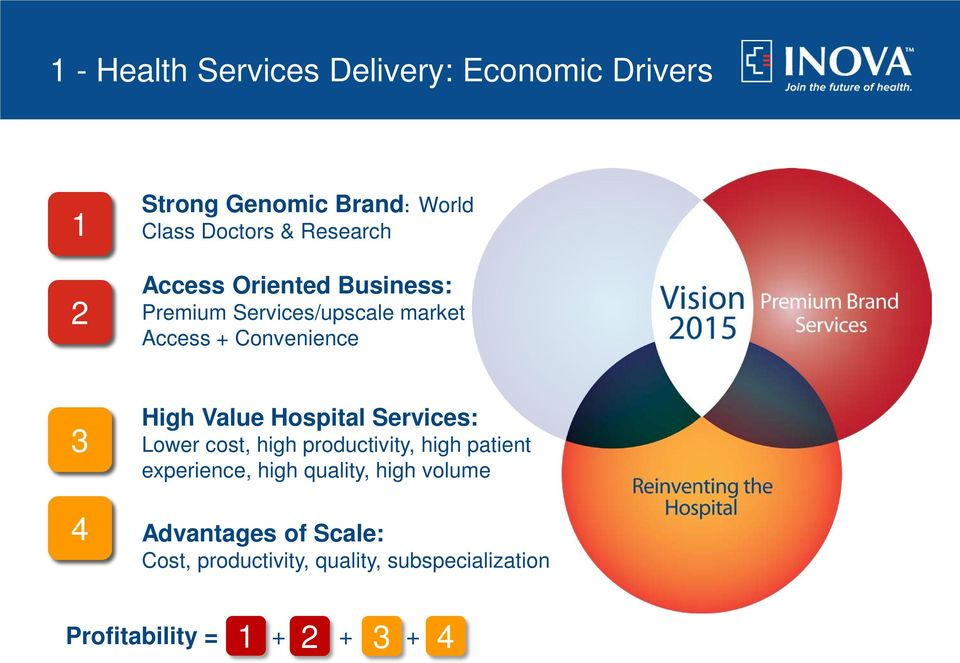 Value Hospital Services: Lower cost, high productivity, high patient experience, high quality,