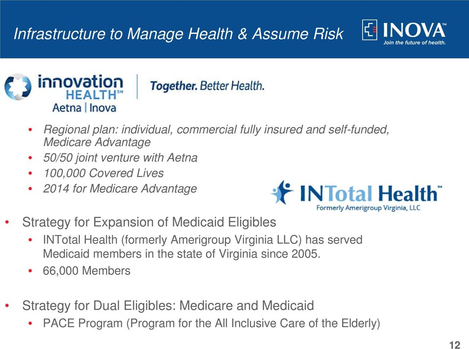Eligibles INTotal Health (formerly Amerigroup Virginia LLC) has served Medicaid members in the state of Virginia since 2005.