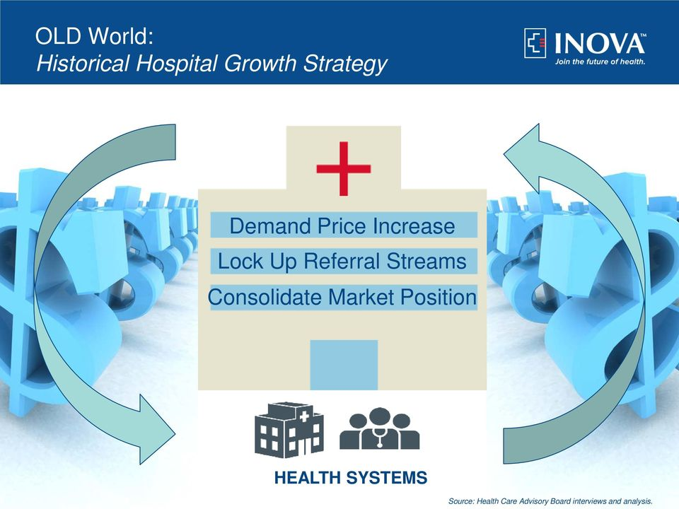 Consolidate Market Position HEALTH SYSTEMS