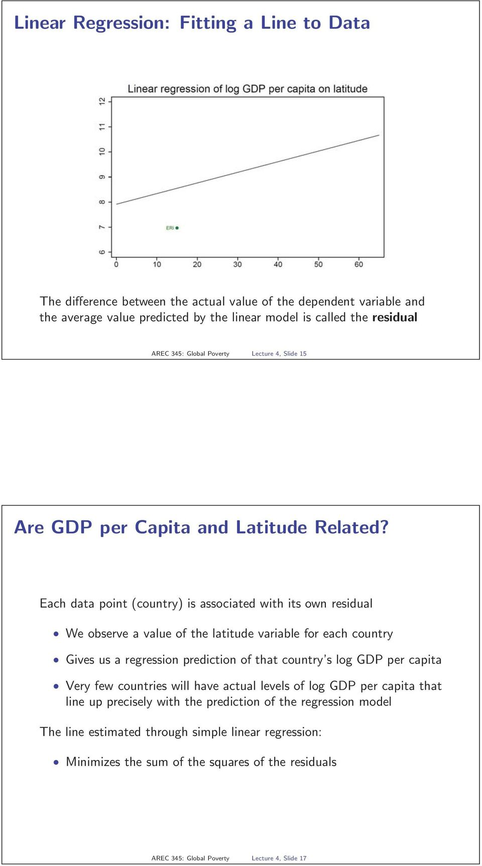 Each data point (country) is associated with its own residual We observe a value of the latitude variable for each country Gives us a regression prediction of that country