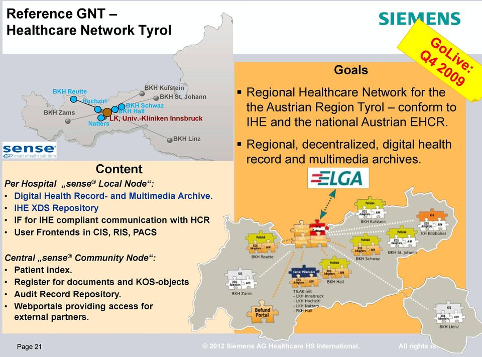 IHE XDS Repository IF for IHE compliant communication with HCR User Frontends in CIS, RIS, PACS Regional Healthcare Network for the the Austrian Region Tyrol conform to IHE